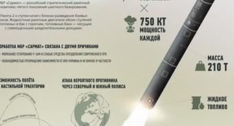 Choáng với siêu tên lửa nặng 100 tấn và tầm bắn hơn 11.000 km của Nga