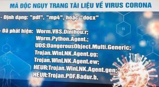 Phát tán mã độc ẩn dưới các tập tài liệu liên quan đến virus Corona