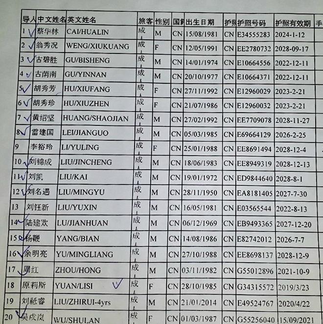 Danh sách 20 du khách người Trung Quốc đi trên tàu Phi Long 09 tại thời điểm xảy ra tai nạn