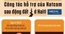 Natcom có chính sách miễn phí cuộc gọi hỗ trợ người dân bị nạn ở Haiti