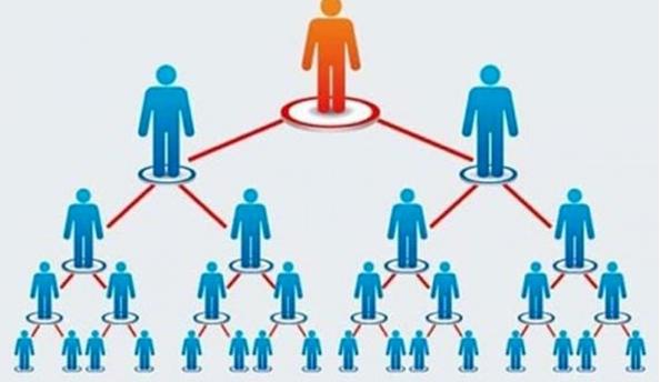 Đa cấp hình thành dựa trên sự liên kết rộng khắp.