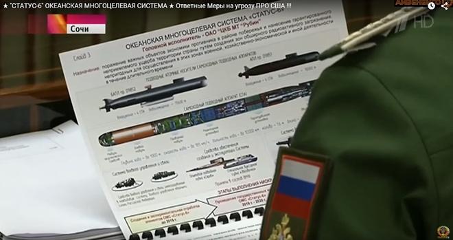 Bản vẽ được cho là của Status-6 bị rò rỉ bởi truyền thông Nga. Ảnh: ITN